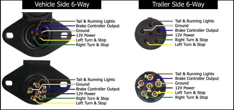 6 light wiring diagram trailer rear lights wiring diagram wiring 7 Pin to 4 Pin Wiring Diagram trailer rear lights wiring diagram wiring diagram troubleshooting 4 and 5 way wiring installations etrailer