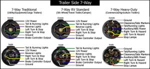 Trailer Wiring Diagrams | etrailer