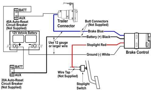 brake controller installation starting from scratch