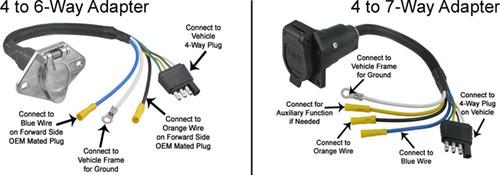 pin trailer wiring diagram image wiring diagram six pin trailer wiring diagram six auto wiring diagram schematic on 6 pin trailer wiring diagram