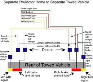 How To Wire Separate or 3 Wire System and Third Brake Light For Flat Towing A 2010 Honda Fit
