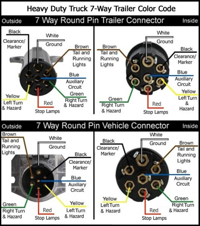 diagram ford tractor plug wiring diagram full version hd