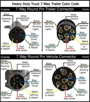 Wiring Diagram for a 1997 Peterbilt Semi Tractor with 7