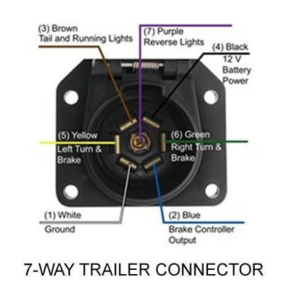 qu27146_800?resize=400%2C419&ssl=1 2002 ford ranger brake light switch wiring diagram wiring 1997 ford f150 trailer wiring diagram at cos-gaming.co