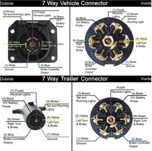 where to get trailer plug wiring diagram  Ford