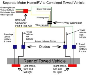 Wiring 2011 Jeep Wrangler for Flat Towing Behind RV
