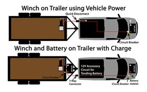 Can 7Way Trailer Connector Accessory Circuit be Used to Power TrailerMounted Winch   etrailer