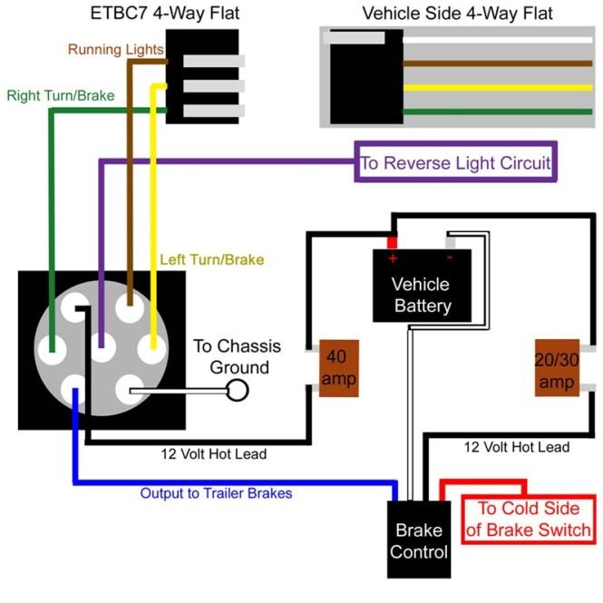 prodigy brake controller wiring diagram - wiring diagram 2017,