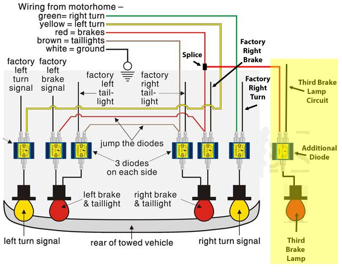 2000 Buick Lesabre Parking Light Diagram Free Wiring For You \u2022rheightineedmorespaceco: 2000 Buick Lesabre Window Wiring Diagram At Gmaili.net