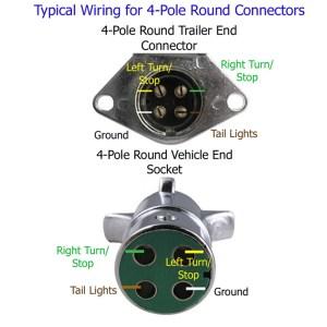 Trailer Wiring Socket Remendation for a 4Pole Round Trailer Connector | etrailer