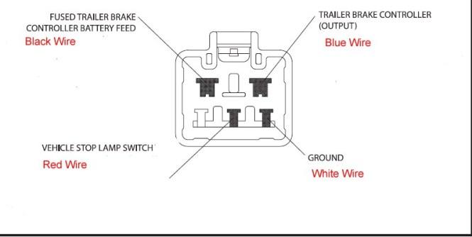 Kelsey Electric Brake Controller Wiring Diagram Wiring Diagram – Kelsey Hayes Brake Controller Wiring Diagram