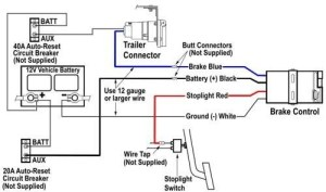 Brake Controller Wire Functions, By Color
