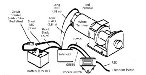 Superwinch Atv 2000 Wiring Diagram  Somurich