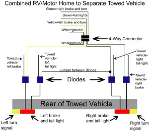 Can a Tail Light Isolating Diode System Be Used on a Chevy
