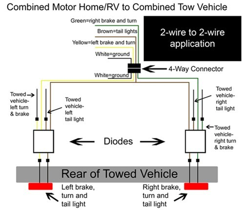 TowReady2wireto2wire_aa_500 wiring diagram for rv tow vehicle diagram wiring diagrams for wiring diagram for tow vehicles at bayanpartner.co