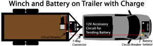 Equipping 2004 GMC Sierra to Maintain Battery on Enclosed Trailer | etrailer