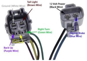 Hopkins Tow Package Wiring Kit for Toyota Tundra Hopkins Custom Fit Vehicle Wiring HM11143395