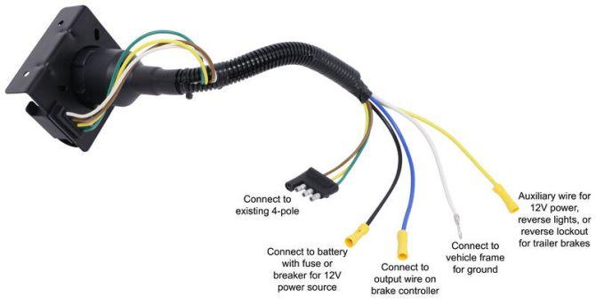 universal installation kit for trailer brake controller  7