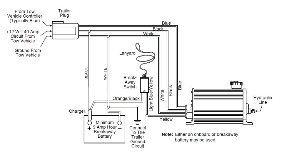 wheel horse electrical schematic. Black Bedroom Furniture Sets. Home Design Ideas