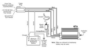 Dexter Electric Over Hydraulic Brake Actuator  1,600 psi