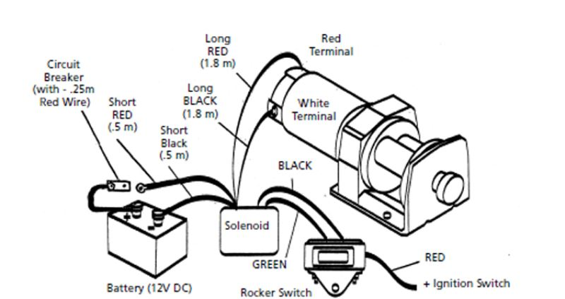 Diagram 12v Electric Winch Solenoid Diagram Schematic File To11412