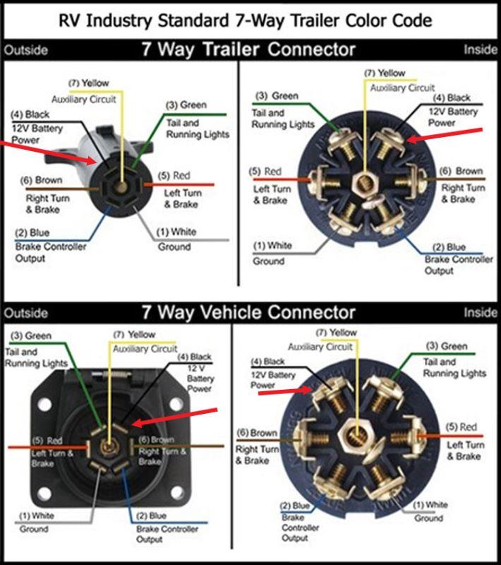 pollak trailer wiring connector diagram wiring diagram online Ford Trailer Wiring Diagram pollak trailer wiring diagram 7 pin plug wiring diagram ford trailer plug wiring diagram pollak 12