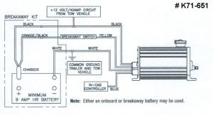 Compatibility of Dexter EOH Brake Actuator K71651 With Factory Brake Controller on 2015 Ram