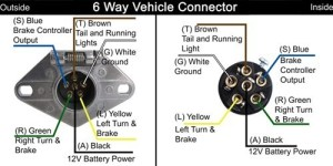 How to Wire a 6 Pole Round Trailer End Plug | etrailer