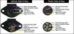 Wiring Diagram for the Adapter 6Pole to 7Pole Trailer Wiring Adapter # 47435 | etrailer