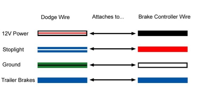 diagram tekonsha p3 wiring diagram full hd version wiring