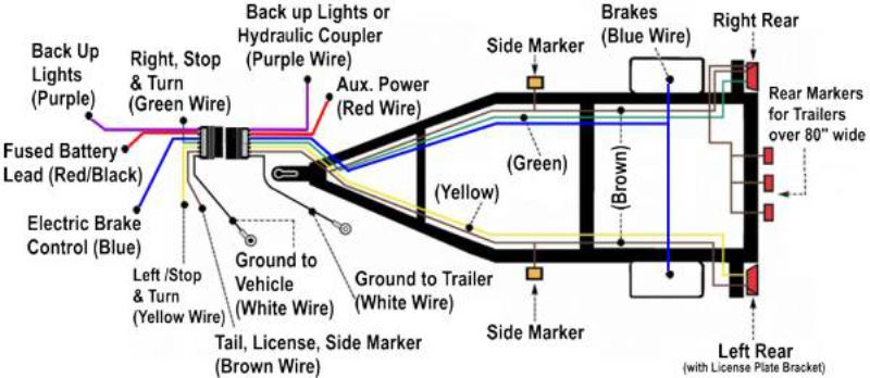 jayco camper wiring diagram jayco image wiring diagram jayco trailer battery wiring diagram jayco auto wiring diagram on jayco camper wiring diagram
