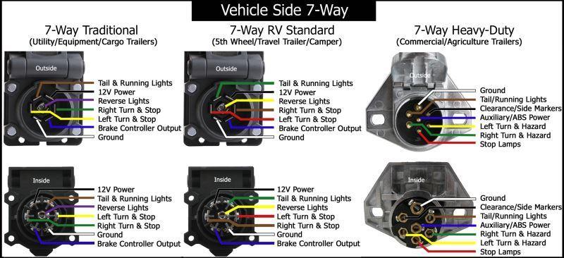 2015 Gmc Tail Light Wiring Diagram - Facbooik.com: dodge trailer light wiring diagram at sanghur.org