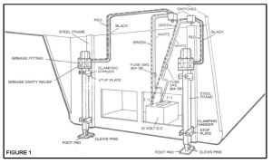 Wiring Diagram for 5th Wheel Trailer Landing Gear with Red