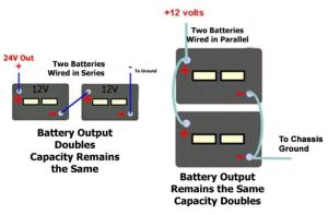 Diagram for Wiring 6 Volt Batteries in Series and in