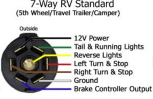 Troubleshooting Trailer Brakes on 32Foot Haulmark Tandem Axle Trailer | etrailer