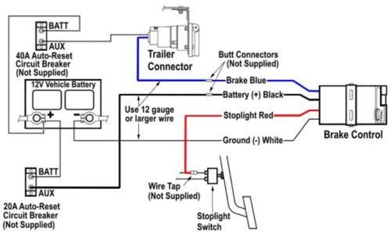 Curt Trailer ke Wiring Diagram   Wiring Schematic Diagram ... on