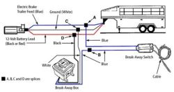 Wiring Diagram for Junction Box andor Breakaway Kit on a Gooseneck Trailer | etrailer