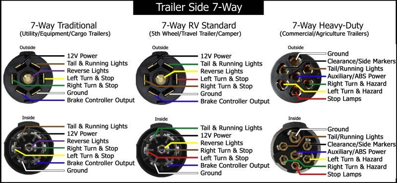 qu155597_800?resize=665%2C306&ssl=1 trailer wiring diagrams offroaders readingrat net haulmark enclosed trailer wiring diagram at n-0.co