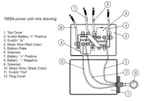 Wiring Diagram for the Bulldog Winch 187 hp Standard