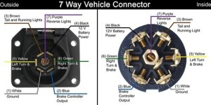 7Way, Vehicle End, Trailer Connector Wiring Diagram