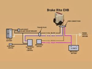 What are the Wiring Functions on the Titan Brake Rite EHB