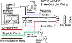 Wire Diagram for Installing a Voyager Brake Controller on