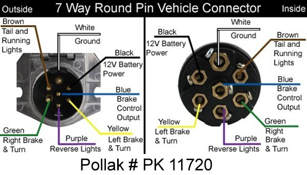 pollak wiring diagram pollak image wiring diagram pollak trailer wiring diagram pollak wiring diagrams on pollak wiring diagram