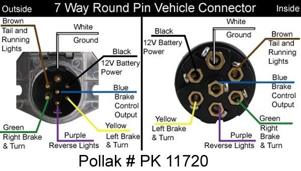 plug wiring diagram us plug image wiring diagram trailer plug wiring diagram us wiring diagrams on plug wiring diagram us