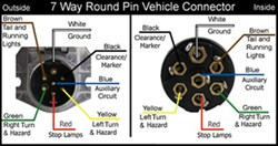 7 way round trailer plug wiring diagram the wiring trailer connector wiring diagram 7 way