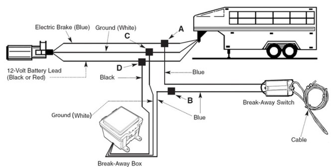trailer breakaway battery wiring diagram - wiring diagram,
