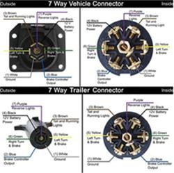 Ford F350 Wiring Diagram Trailer Plug - Wiring Diagram