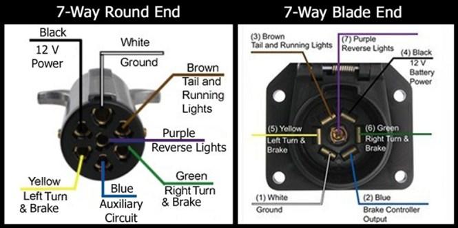 pollak wire diagram