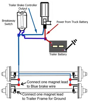 Breakaway Switch Diagram for Installation on a Dump