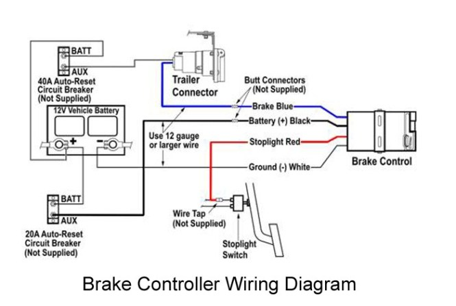 wiring diagram for trailer hook up wiring diagram chevy trailer brake wiring diagram and hernes